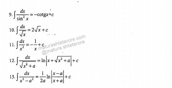 integrali i pacaktuar 2