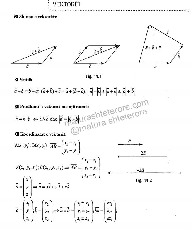 vektoret